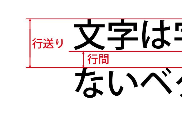 行間・行送りイメージ2
